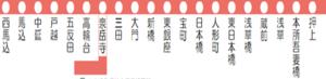 Toeiasakusa_4