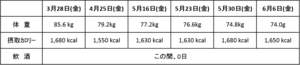 140607