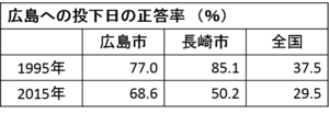150809_data1