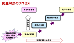 160115_process1
