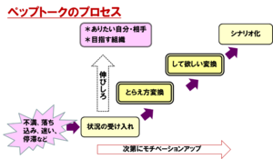160115_process3